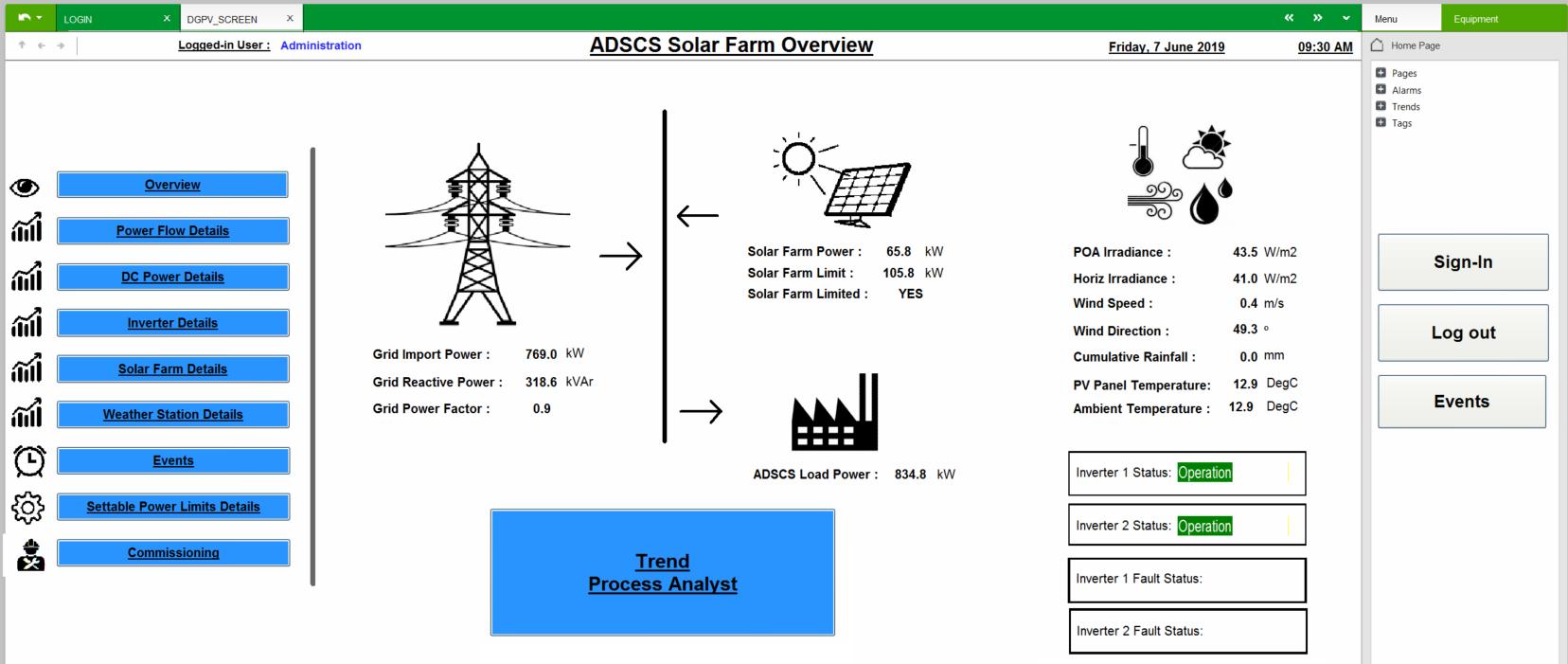 Citect SCADA - Solar Farm